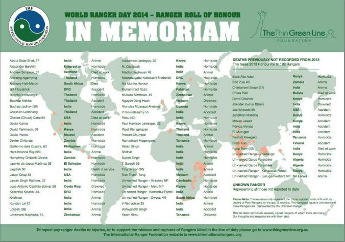 World Ranger Day In Memoriam